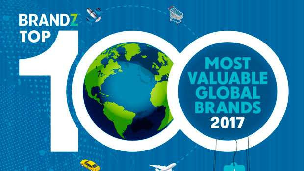 BrandZ Top 100 Most Valuable Global Brands 2017