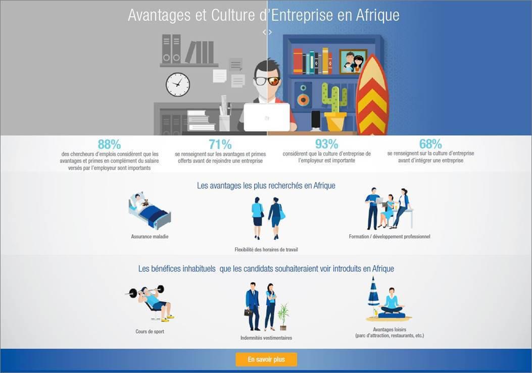 Avantages Culture Entreprise Afrique Michael Page