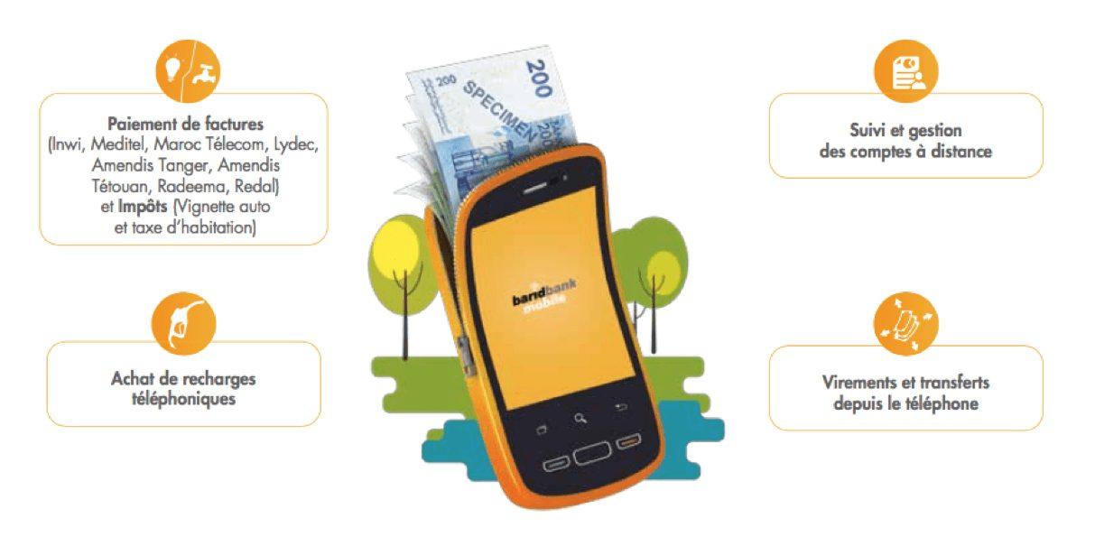Barid Bank Mobile