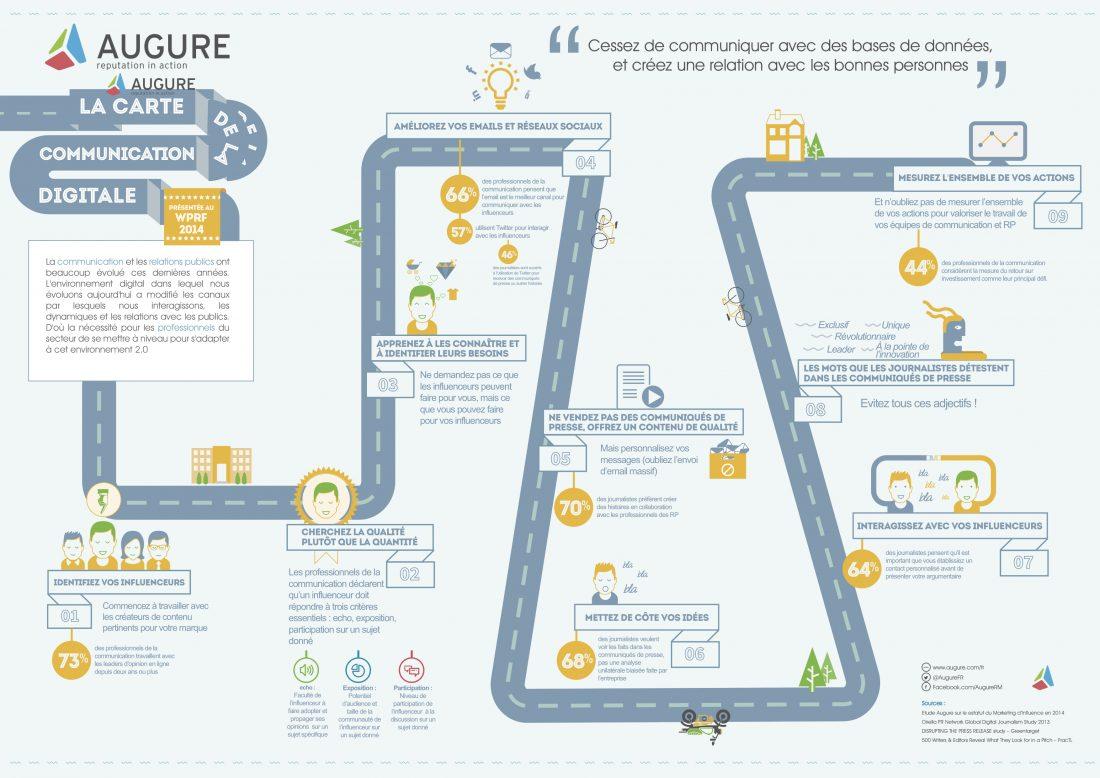 Carte-communication-digitale