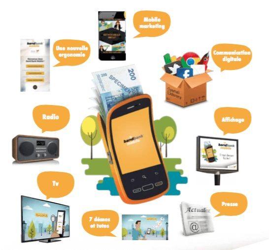 Communication Al Barid Bank Mobile