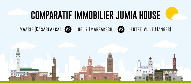 Deuxième comparatif immobilier pour Jumia House