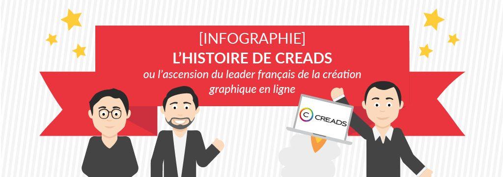 L'histoire de CREADS : l'ascension du leader français de la création graphique en ligne