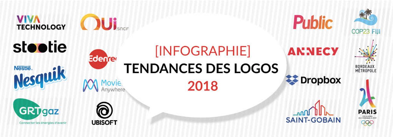 Les tendances des logos 2018 selon Creads