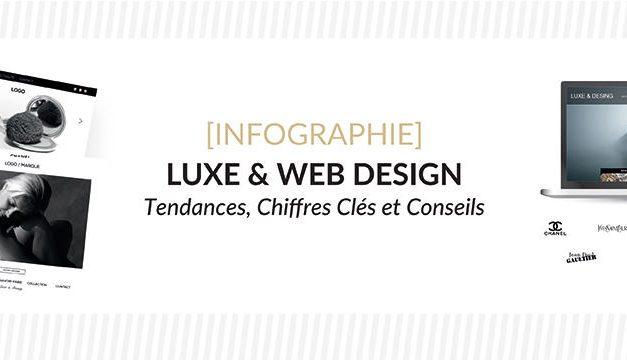 [INFOGRAPHIE] Luxe & Web Design : Tendances, Chiffres Clés, Conseils