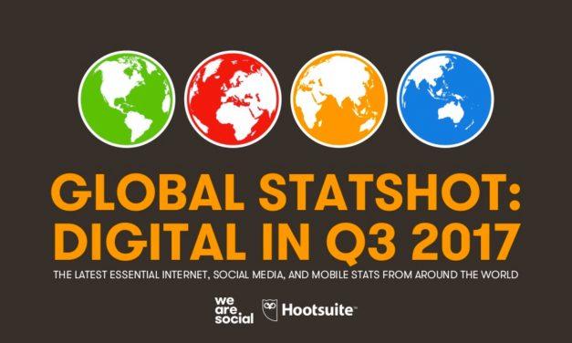 #Data #Document : Global Digital Statshot (Q3 2017)