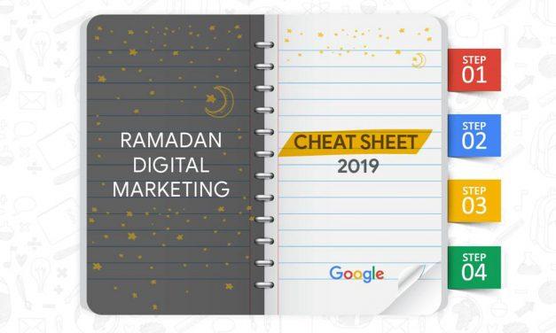Ramadan 2019 Digital Marketing Cheat Sheet