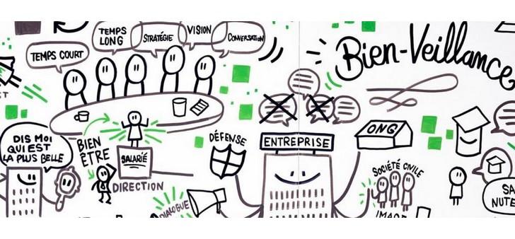 Etude : Baromètre de la communication d'entreprise
