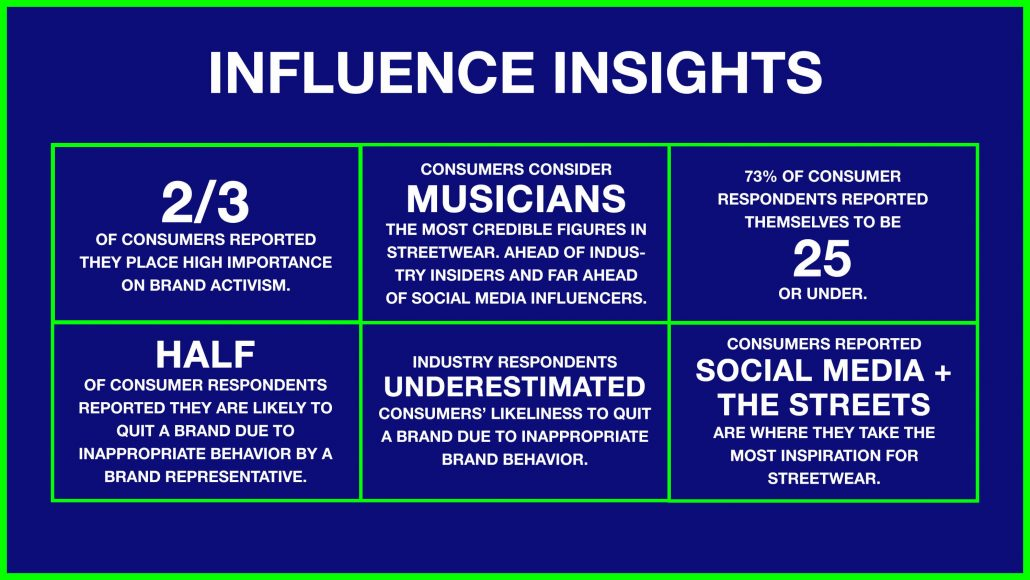 Influence-Marketing-5
