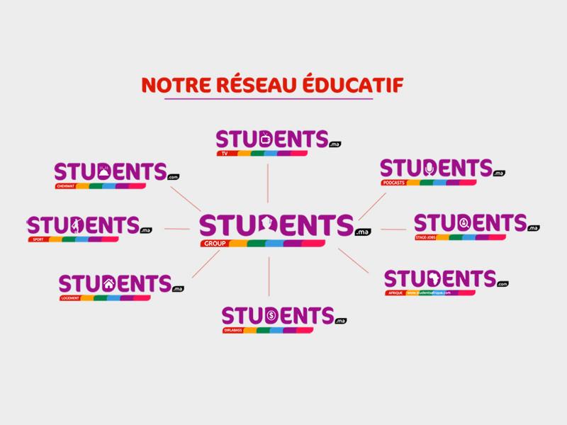 Students.ma
