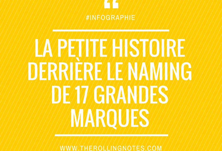 Infographie : L'origine du naming de 17 grandes marques