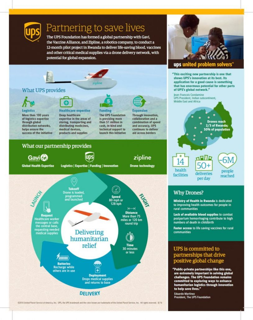 ups-rwanda-drone-infographic