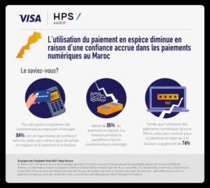 Visa-Hps-Stay-Secure-Infographie-01