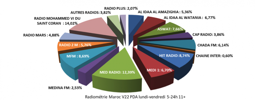 audience radio ciaumed-04