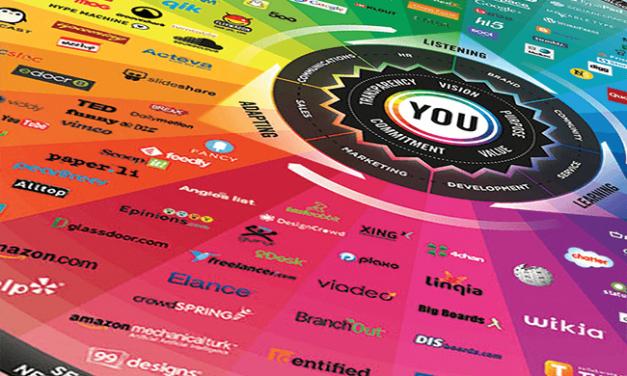 Conversation Prism : La version 5.0 vient tout juste de sortir !