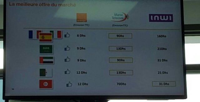 Comparatif des offres roaming entre les trois opérateurs (source : Orange Maroc).