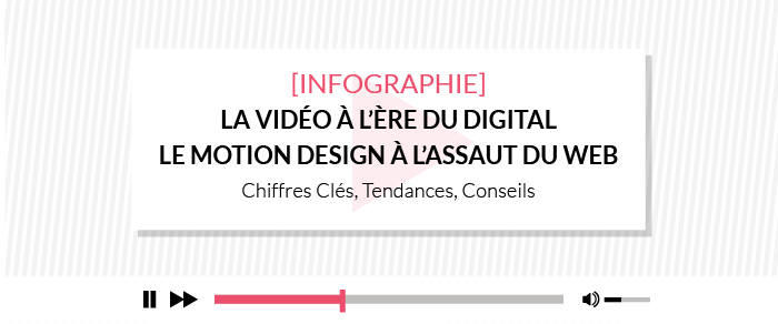 Le Motion Design à l'assaut du web