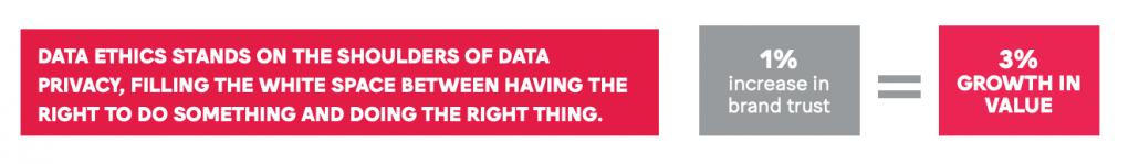 data-ethics