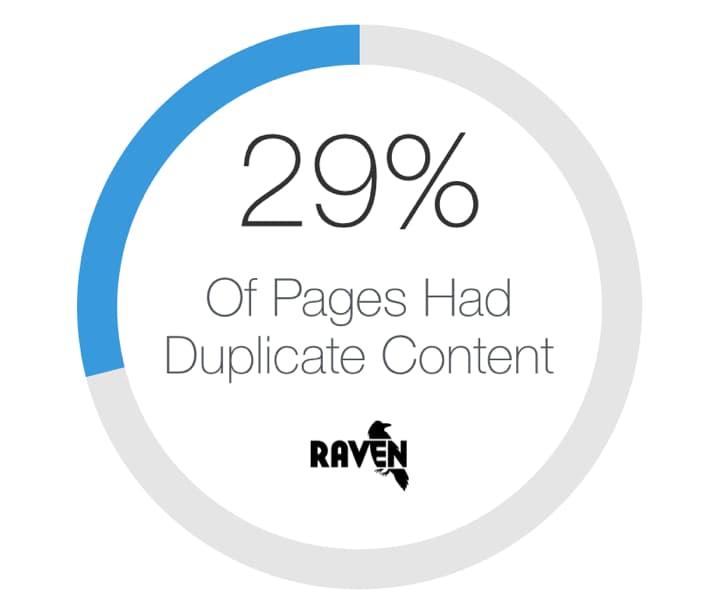 duplicate-content-SEO-contenu-4