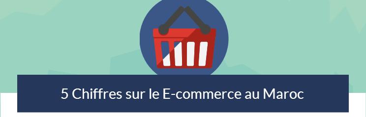 e-commerce-maroc