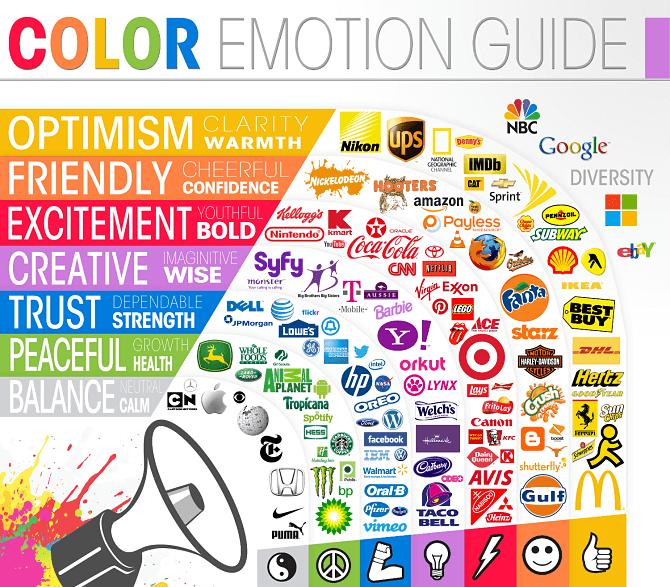 emotion-color-psychology-logo-marketing