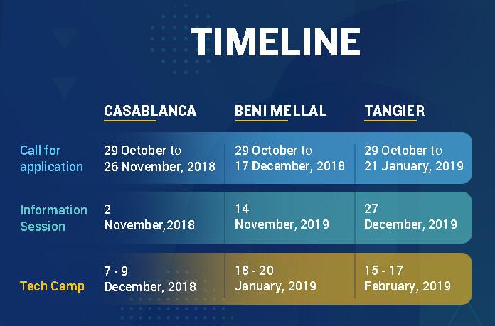 enactus-tech-camp-timeline