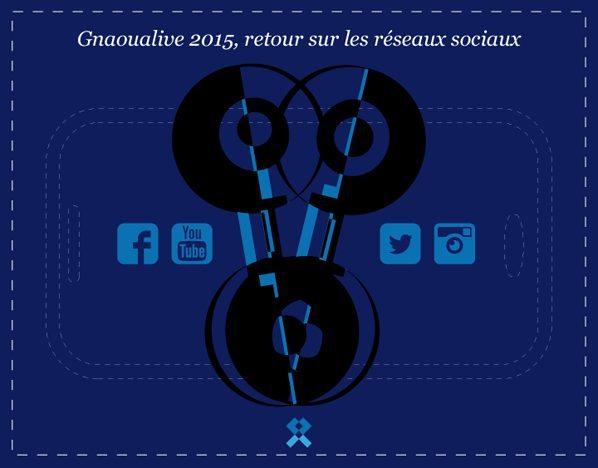Infographie : #GnaouaLive 2015 sur les réseaux sociaux