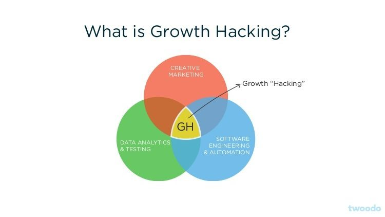 Growth hacker : le métier caméléon du digital