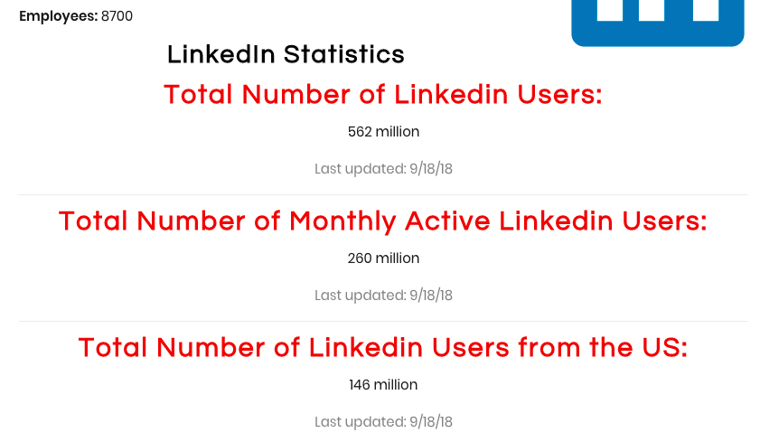 guide-complet-marketing-linkedin-04
