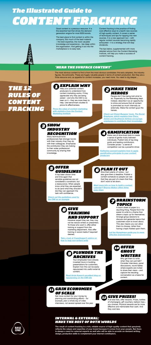 guide_to_content-fracking
