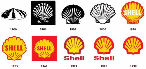 histoire-logo-shell