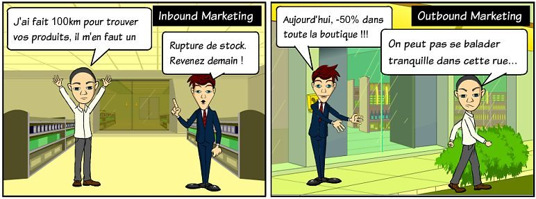 inbound-outbound-marketing
