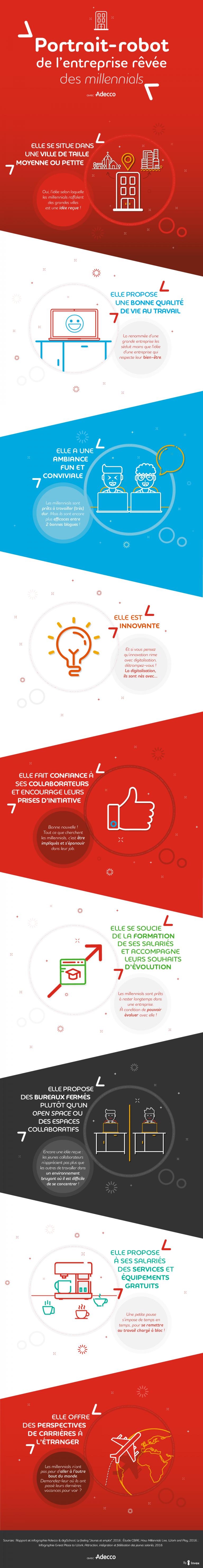 infographie-entreprise-millennials