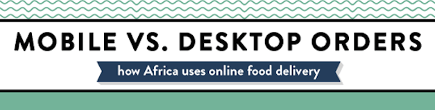 """#Infographie """"FoodTech"""" : les habitudes d'achat des consommateurs africains évoluent vers le mobile"""