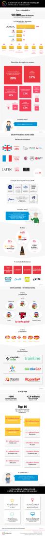 infographie-marque-creads