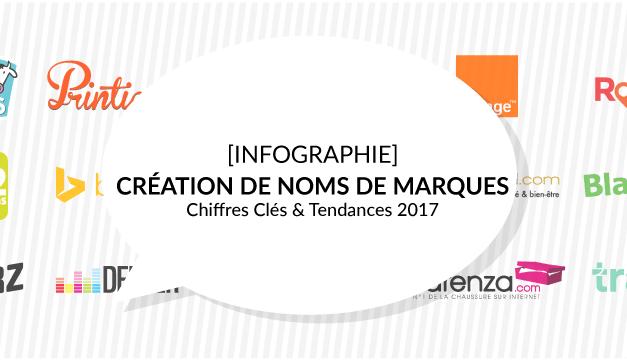 Noms de marques : Tendances & Chiffres Clés 2017