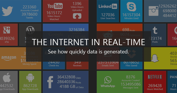 internet-real-time
