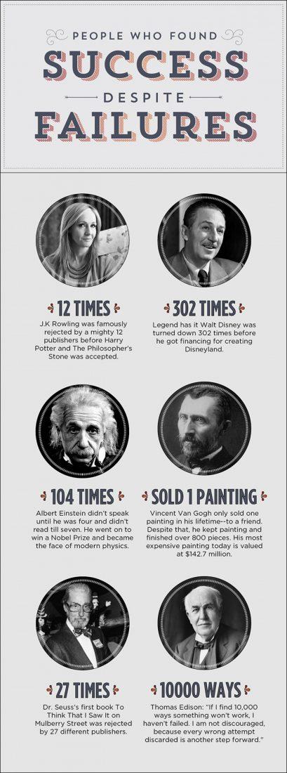 people-who-found-success-despite-failures_517ae4dd89639_w1500