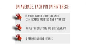 pinterest_marketing_5