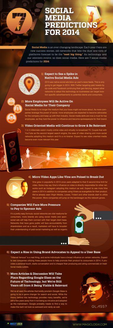 social-media-predictions